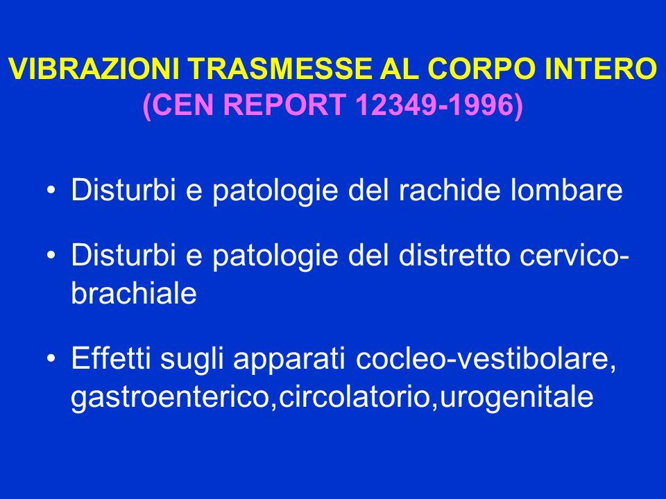 VIBRAZIONI TRASMESSE AL CORPO INTERO (CEN REPORT 12349-1996) Disturbi e patologie del rachide lombare Disturbi e patologie del distretto cervico- brac