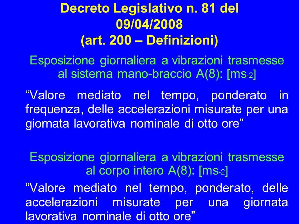 Decreto Legislativo n. 81 del 09/04/2008 (art. 200 – Definizioni) Esposizione giornaliera a vibrazioni trasmesse al sistema mano-braccio A(8): [ms -2