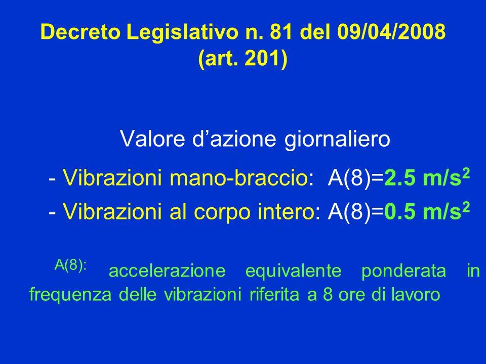 Decreto Legislativo n. 81 del 09/04/2008 (art. 201) Valore dazione giornaliero - Vibrazioni mano-braccio: A(8)=2.5 m/s 2 - Vibrazioni al corpo intero: