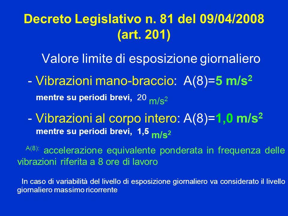 Decreto Legislativo n. 81 del 09/04/2008 (art. 201) Valore limite di esposizione giornaliero - Vibrazioni mano-braccio: A(8)=5 m/s 2 mentre su periodi