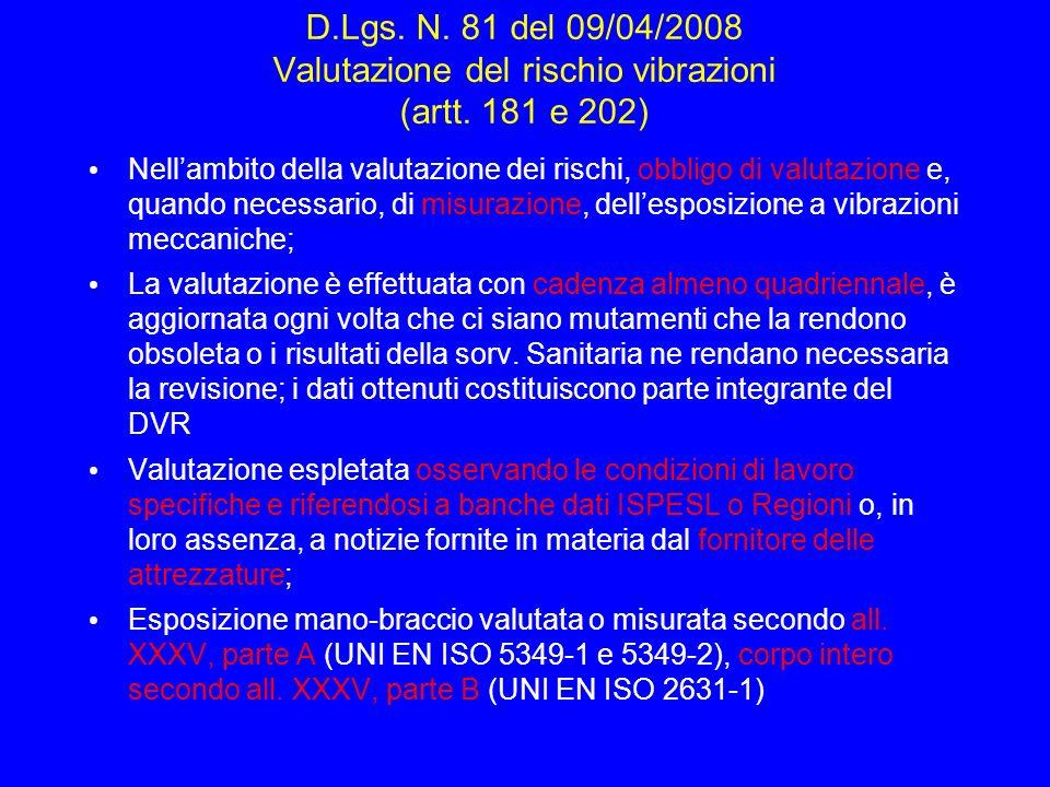 D.Lgs. N. 81 del 09/04/2008 Valutazione del rischio vibrazioni (artt. 181 e 202) Nellambito della valutazione dei rischi, obbligo di valutazione e, qu