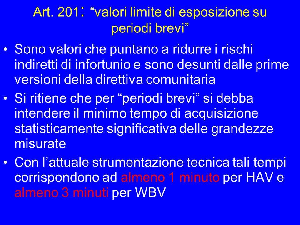 Art. 201 : valori limite di esposizione su periodi brevi Sono valori che puntano a ridurre i rischi indiretti di infortunio e sono desunti dalle prime