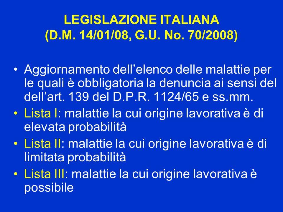 LEGISLAZIONE ITALIANA (D.M. 14/01/08, G.U. No. 70/2008) Aggiornamento dellelenco delle malattie per le quali è obbligatoria la denuncia ai sensi del d