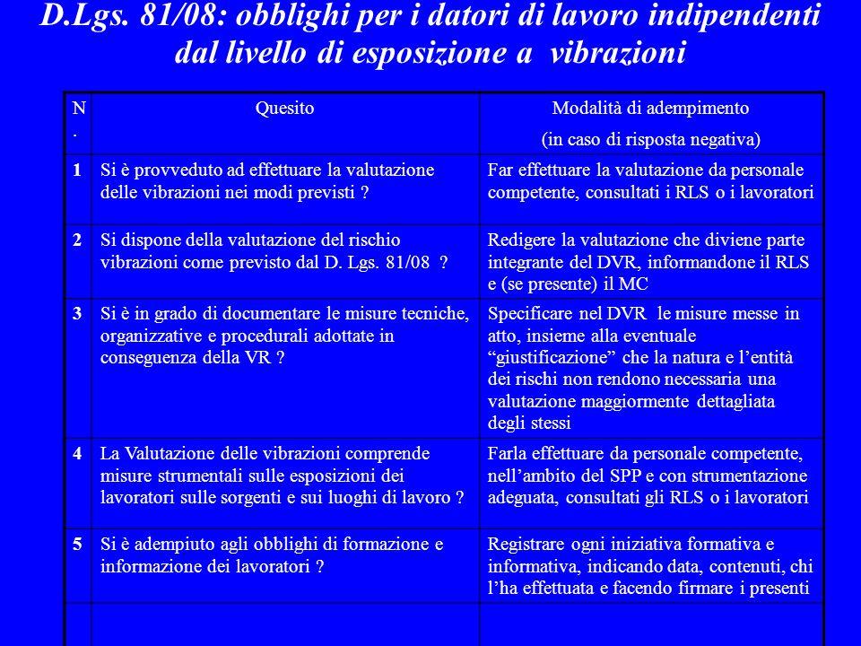 D.Lgs. 81/08: obblighi per i datori di lavoro indipendenti dal livello di esposizione a vibrazioni N.N. QuesitoModalità di adempimento (in caso di ris