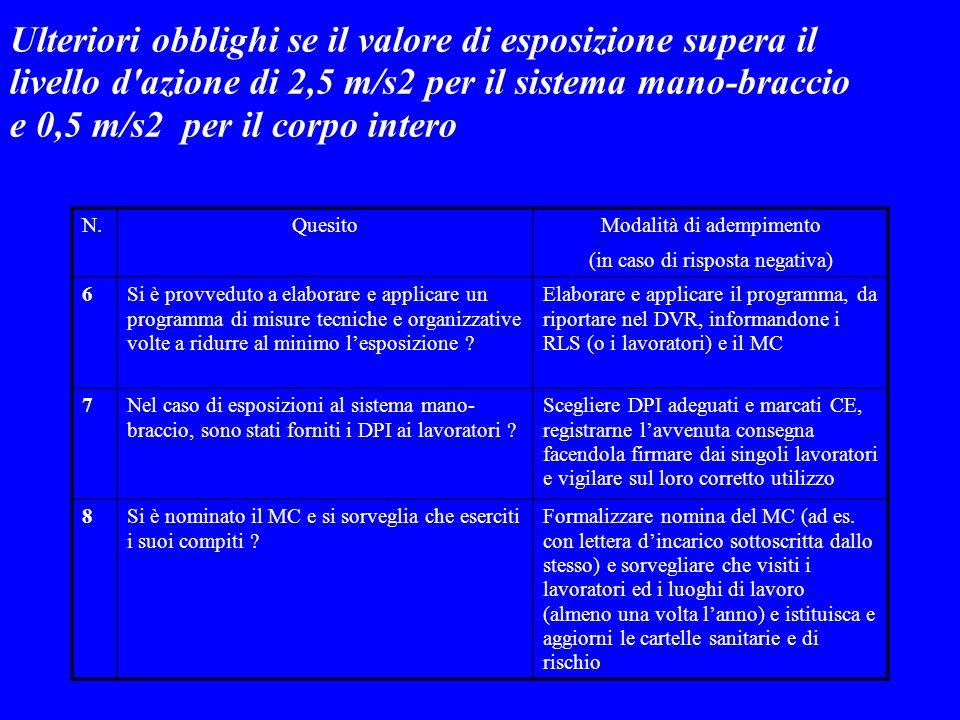 Ulteriori obblighi se il valore di esposizione supera il livello d'azione di 2,5 m/s2 per il sistema mano-braccio e 0,5 m/s2 per il corpo intero N.Que
