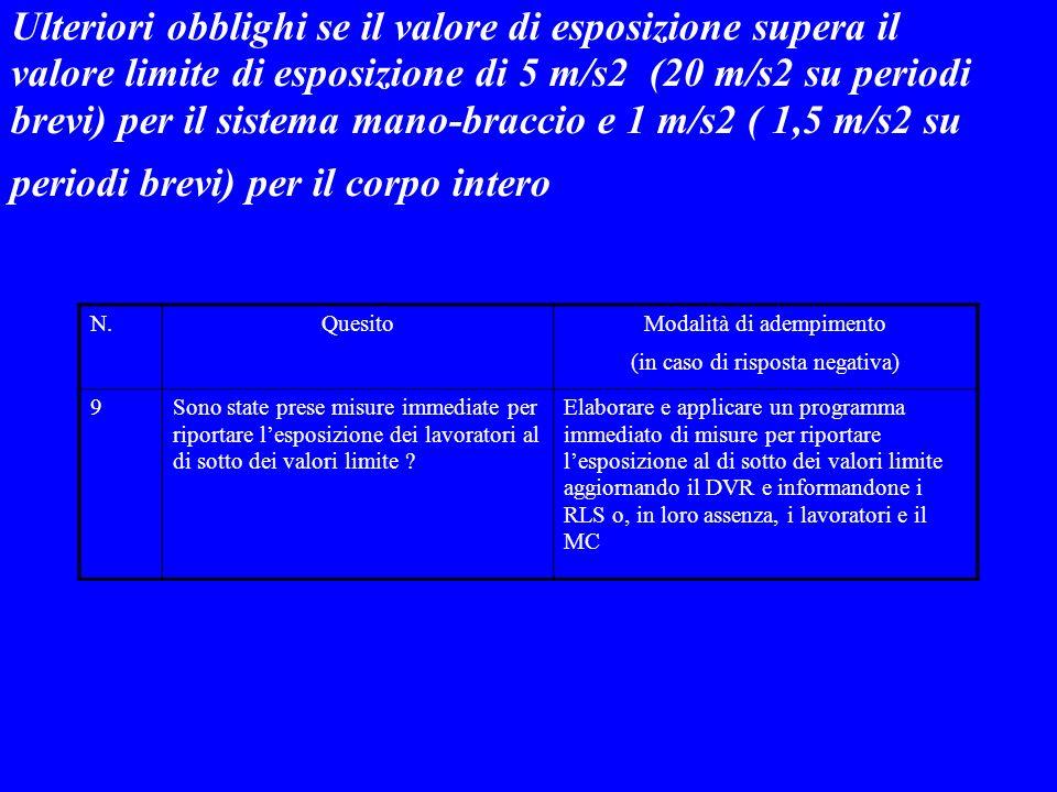 Ulteriori obblighi se il valore di esposizione supera il valore limite di esposizione di 5 m/s2 (20 m/s2 su periodi brevi) per il sistema mano-braccio