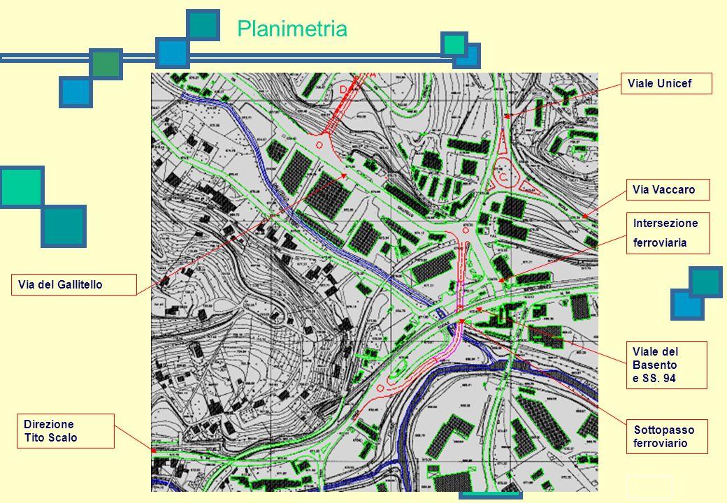 2 Planimetria Viale Unicef Direzione Tito Scalo Via del Gallitello Via Vaccaro Intersezione ferroviaria Viale del Basento e SS. 94 Sottopasso ferrovia