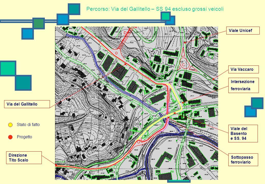 3 Percorso: Via del Gallitello – SS 94 escluso grossi veicoli 2b Stato di fatto Progetto Viale Unicef Direzione Tito Scalo Intersezione ferroviaria Vi