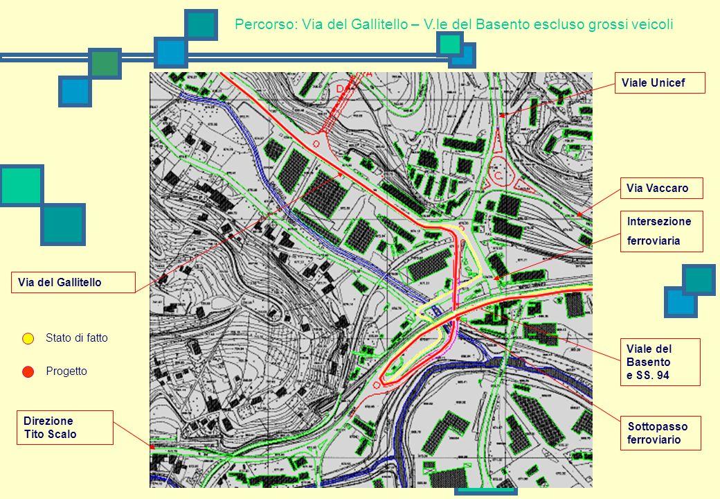 4 Percorso: Via del Gallitello – V.le del Basento escluso grossi veicoli 2b Stato di fatto Progetto Viale Unicef Direzione Tito Scalo Via Vaccaro Inte