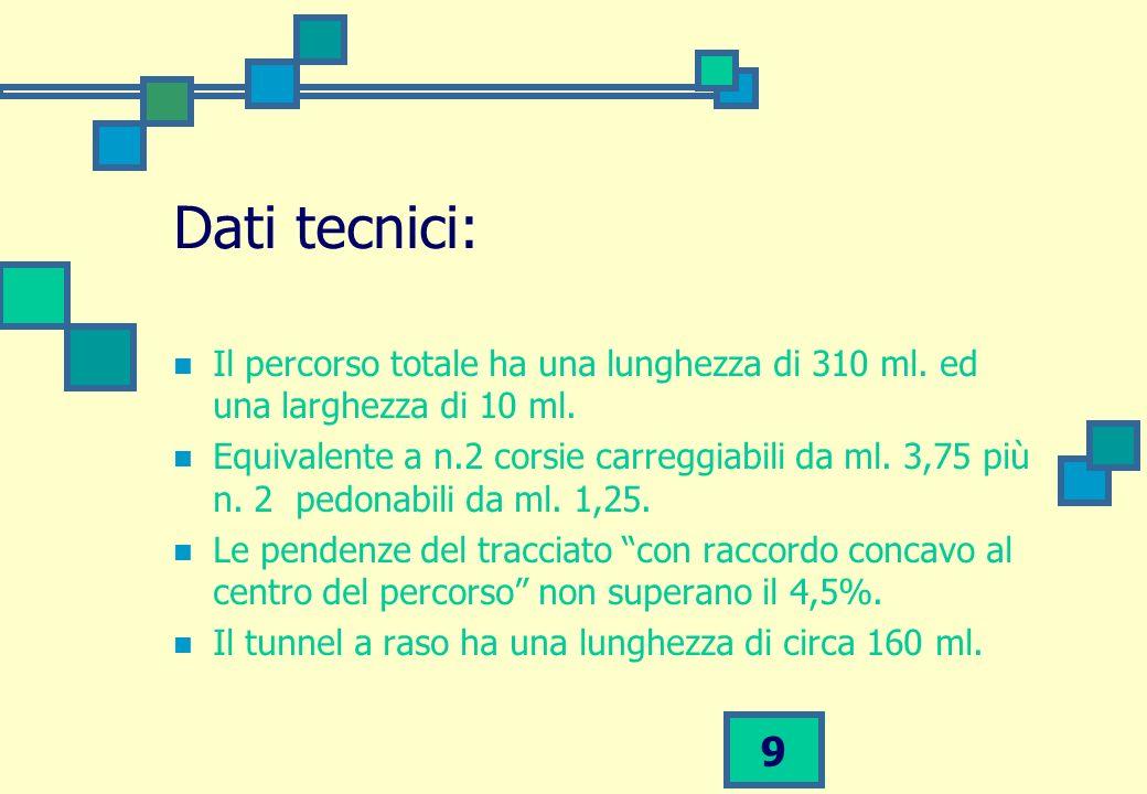 9 Dati tecnici: Il percorso totale ha una lunghezza di 310 ml. ed una larghezza di 10 ml. Equivalente a n.2 corsie carreggiabili da ml. 3,75 più n. 2