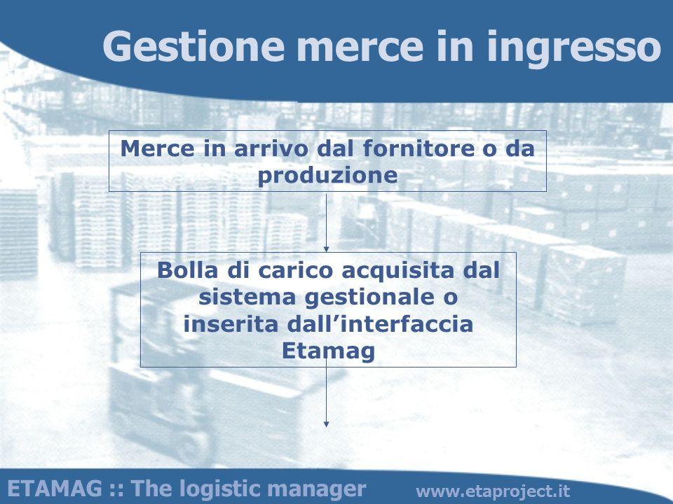 ETAMAG :: The logistic manager www.etaproject.it Gestione merce in ingresso Merce in arrivo dal fornitore o da produzione Bolla di carico acquisita da