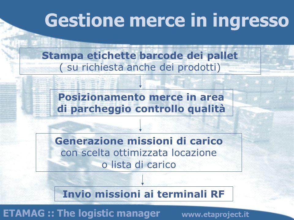 Generazione missioni di carico con scelta ottimizzata locazione o lista di carico Invio missioni ai terminali RF ETAMAG :: The logistic manager Gestio
