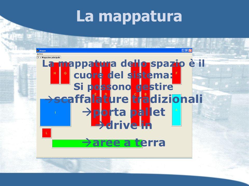 La mappatura La mappatura dello spazio è il cuore del sistema: Si possono gestire scaffalature tradizionali porta pallet drive in aree a terra