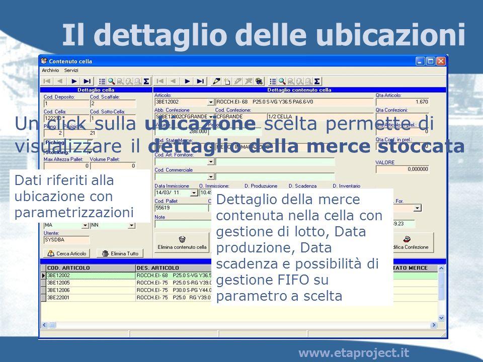 Un click sulla ubicazione scelta permette di visualizzare il dettaglio della merce stoccata Il dettaglio delle ubicazioni Dati riferiti alla ubicazion