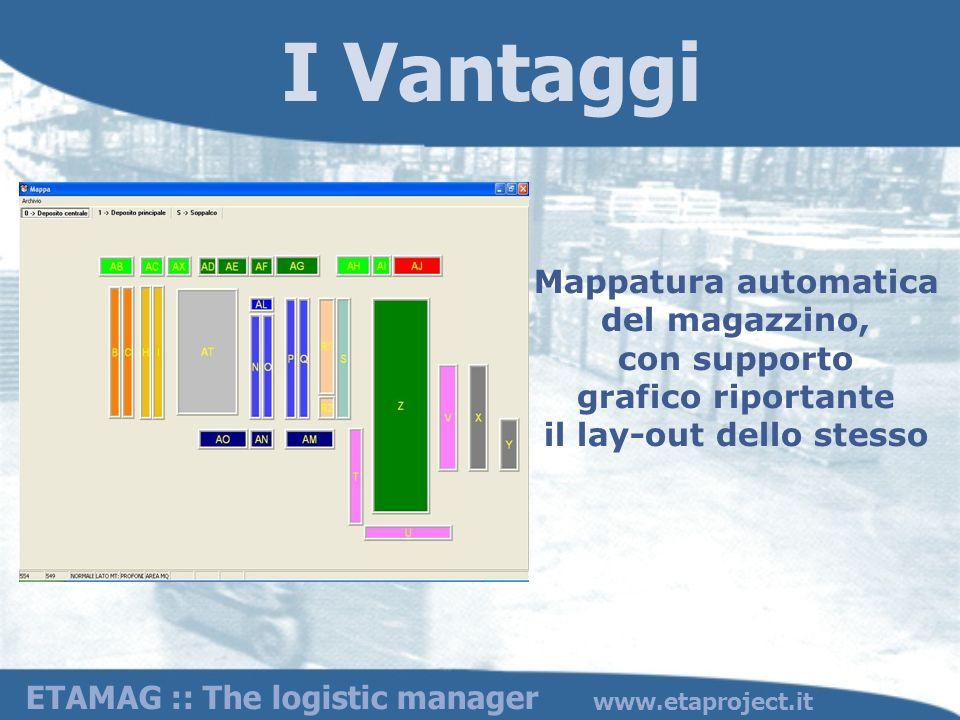 Mappatura automatica del magazzino, con supporto grafico riportante il lay-out dello stesso I Vantaggi ETAMAG :: The logistic manager
