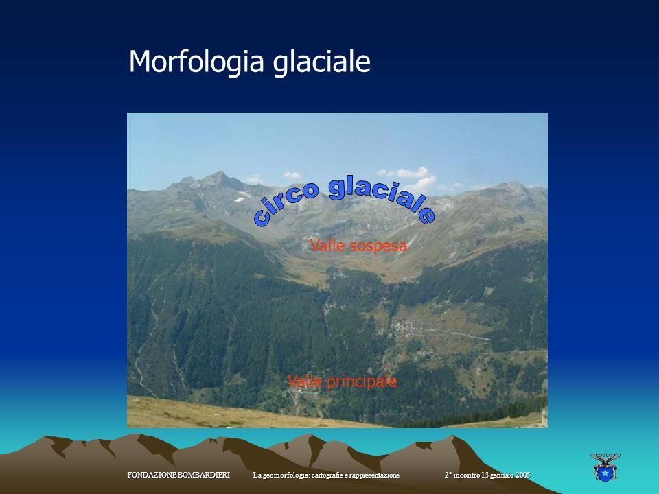 FONDAZIONE BOMBARDIERI La geomorfologia: cartografie e rappresentazione 2° incontro 13 gennaio 2005 Rocce montonate Morena laterale Lago morenico Circ