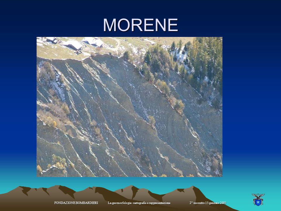 FONDAZIONE BOMBARDIERI La geomorfologia: cartografie e rappresentazione 2° incontro 13 gennaio 2005 Gola del Cardinello