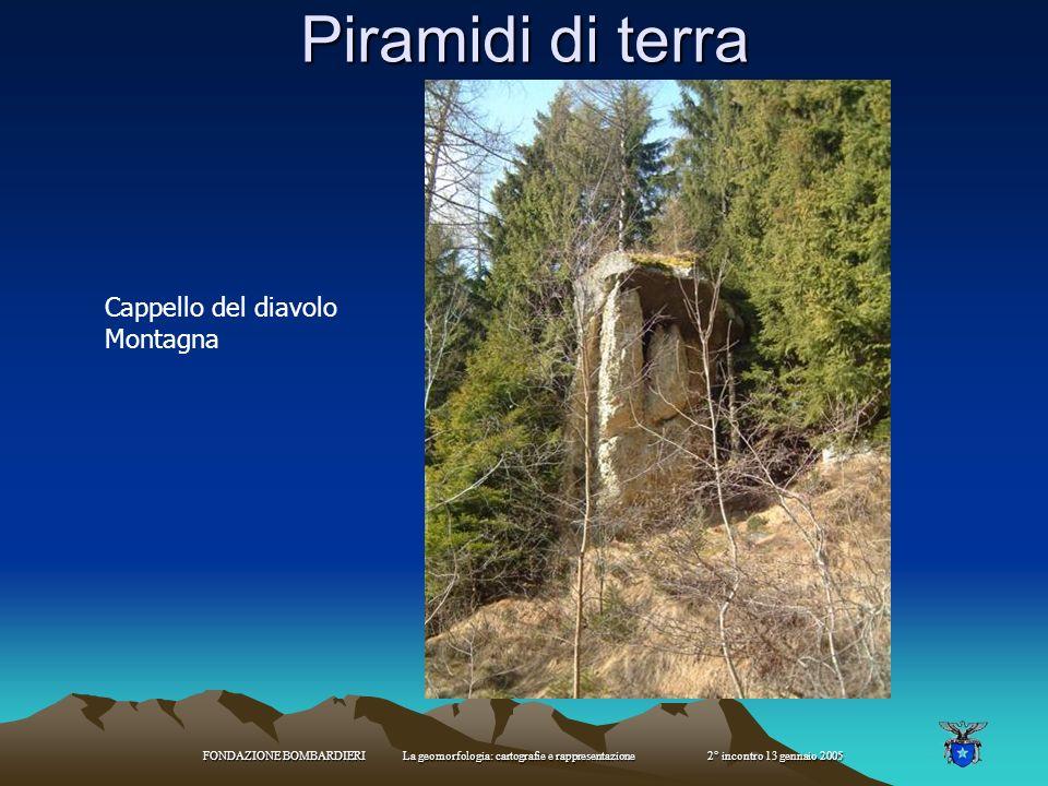 FONDAZIONE BOMBARDIERI La geomorfologia: cartografie e rappresentazione 2° incontro 13 gennaio 2005 Calanchi piramidi di terra di Postalesio Piramidi
