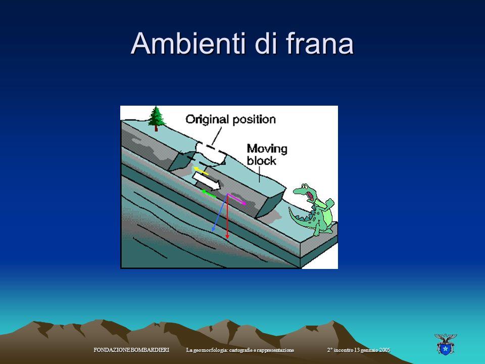 FONDAZIONE BOMBARDIERI La geomorfologia: cartografie e rappresentazione 2° incontro 13 gennaio 2005 Cappello del diavolo Montagna Piramidi di terra
