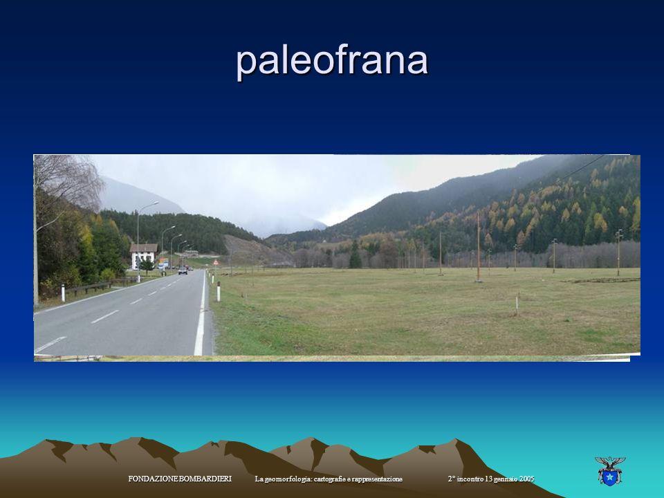 Paleofrane