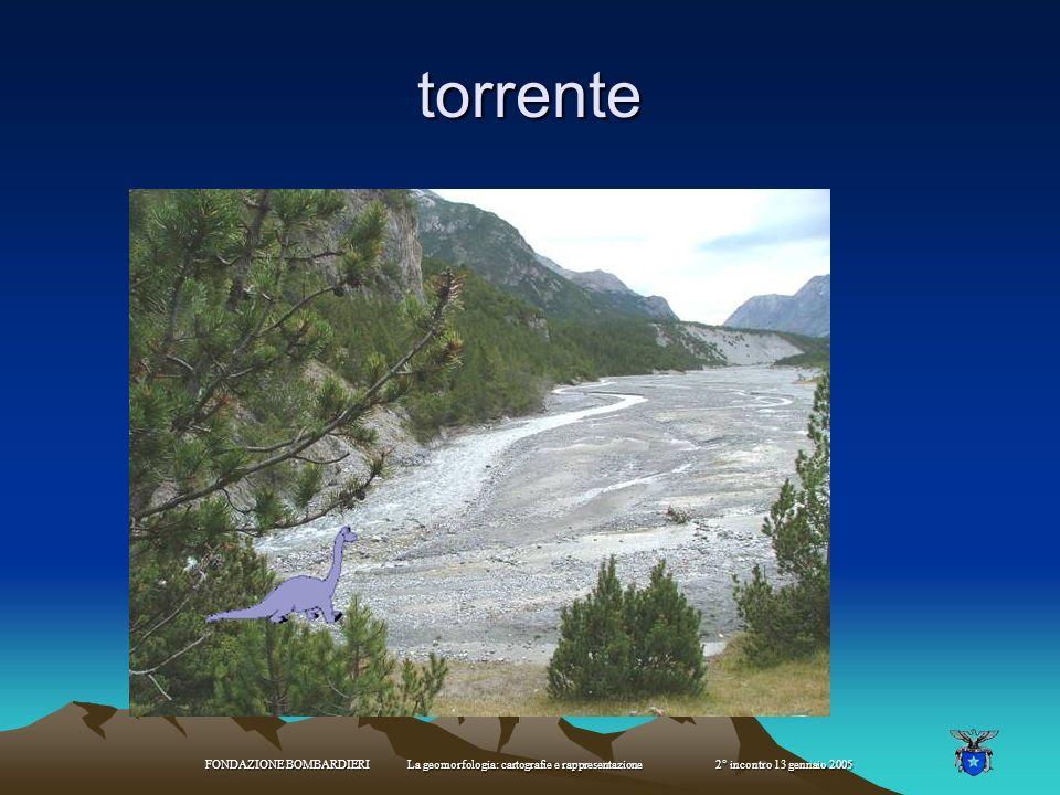 FONDAZIONE BOMBARDIERI La geomorfologia: cartografie e rappresentazione 2° incontro 13 gennaio 2005 torrenti