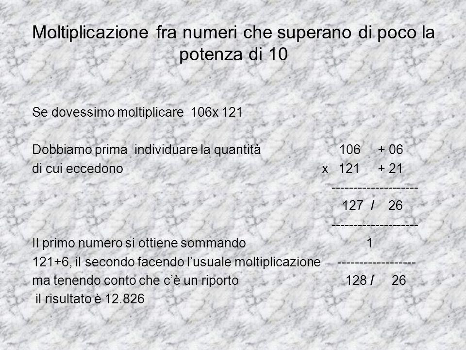 Moltiplicazione fra numeri che superano di poco la potenza di 10 Se dovessimo moltiplicare 106x 121 Dobbiamo prima individuare la quantità 106 + 06 di