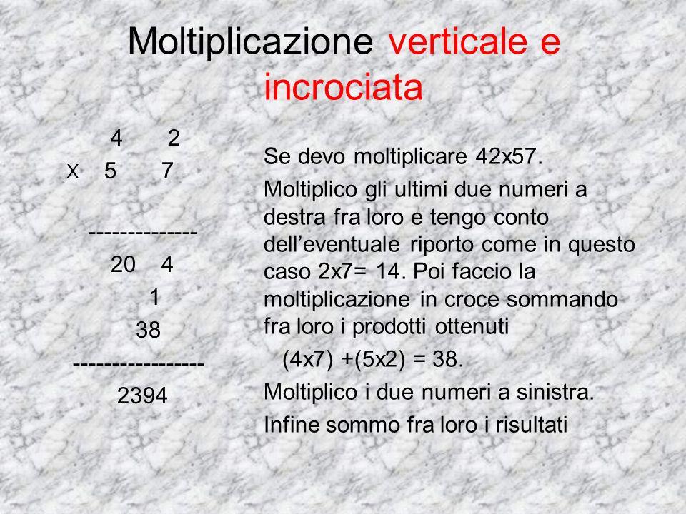 Moltiplicazione verticale e incrociata 4 2 X 5 7 -------------- 20 4 1 38 ----------------- 2394 Se devo moltiplicare 42x57. Moltiplico gli ultimi due