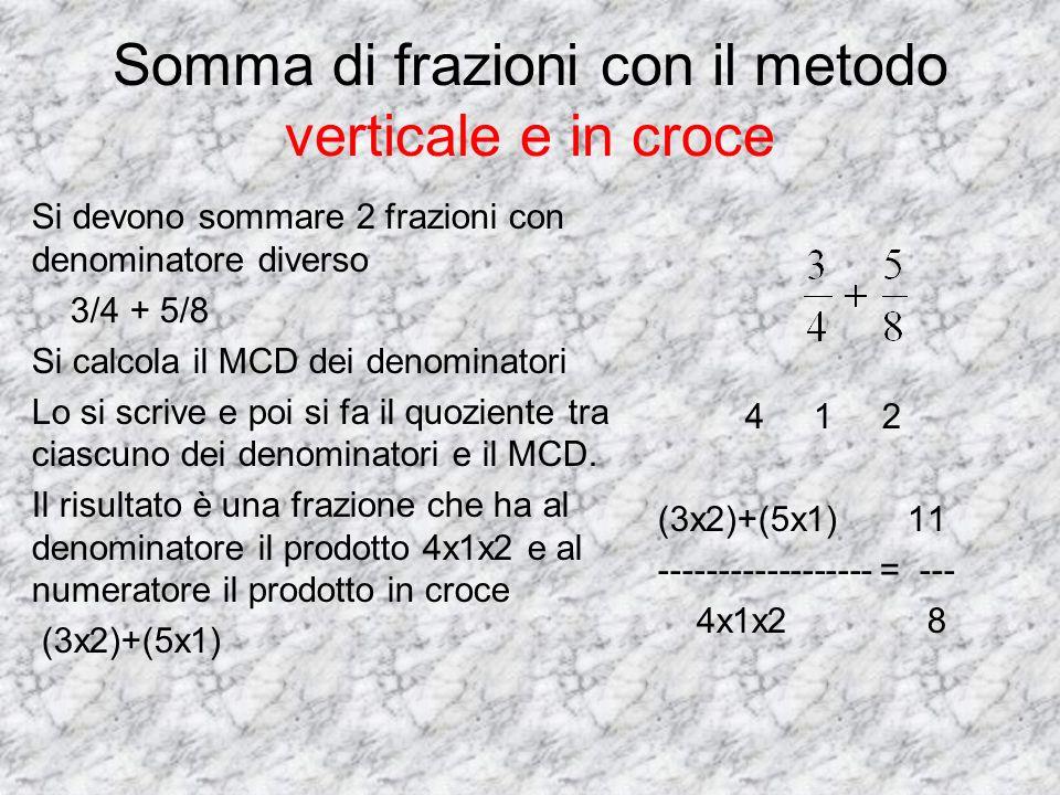 Somma di frazioni con il metodo verticale e in croce Si devono sommare 2 frazioni con denominatore diverso 3/4 + 5/8 Si calcola il MCD dei denominator