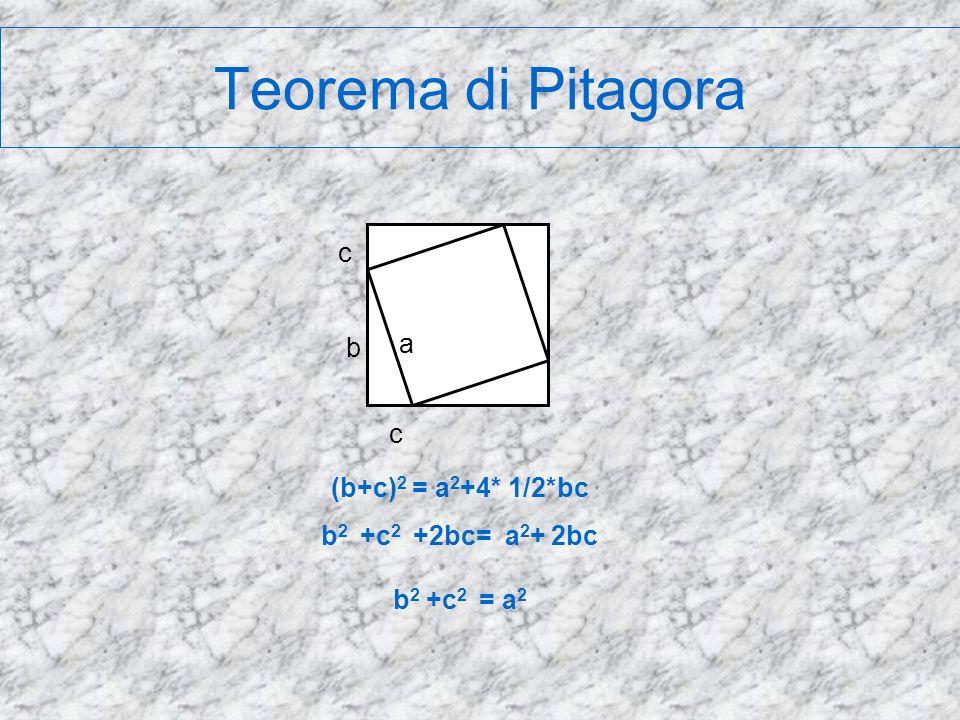 Teorema di Pitagora c b a c (b+c) 2 = a 2 +4* 1/2*bc b 2 +c 2 +2bc= a 2 + 2bc b 2 +c 2 = a 2