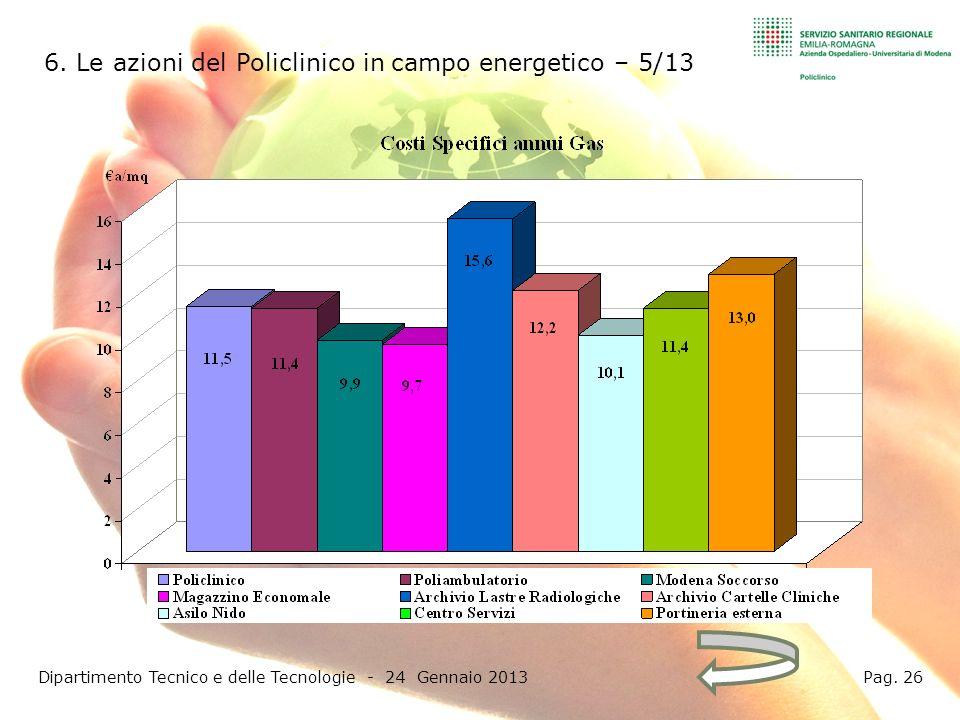 6. Le azioni del Policlinico in campo energetico – 5/13 Dipartimento Tecnico e delle Tecnologie - 24 Gennaio 2013 Pag. 26
