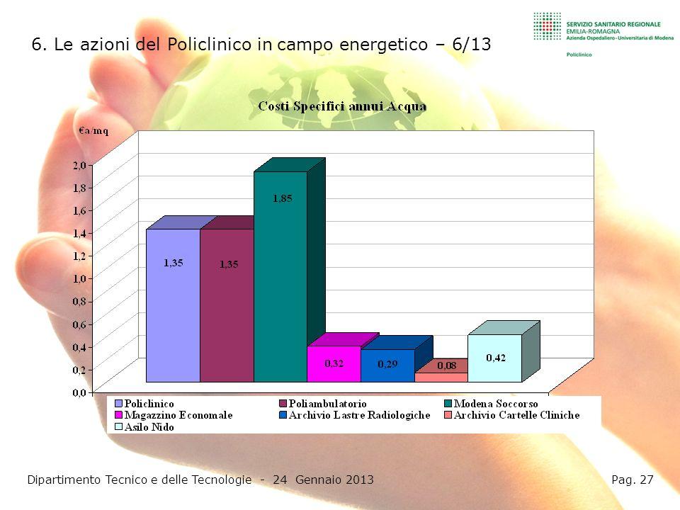 6. Le azioni del Policlinico in campo energetico – 6/13 Dipartimento Tecnico e delle Tecnologie - 24 Gennaio 2013 Pag. 27
