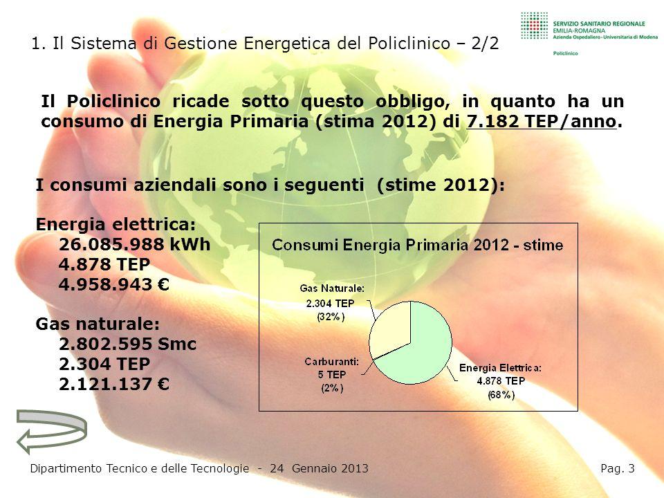 Alcuni esempi tratti dal Bilancio Energetico 2011: Dipartimento Tecnico e delle Tecnologie - 24 Gennaio 2013 Pag.