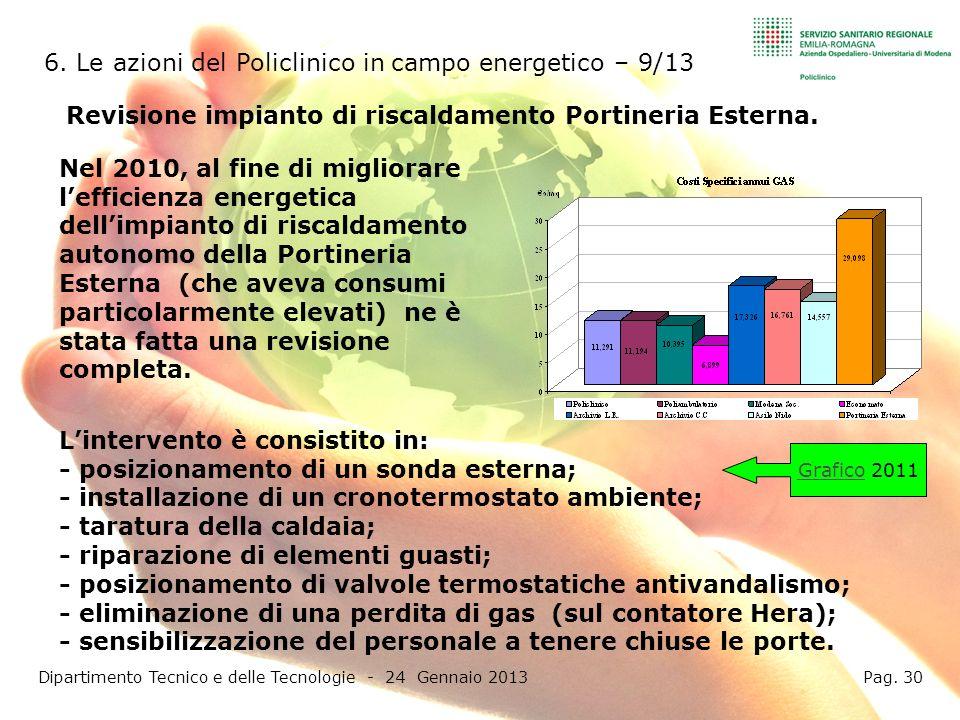 6. Le azioni del Policlinico in campo energetico – 9/13 Dipartimento Tecnico e delle Tecnologie - 24 Gennaio 2013 Pag. 30 Revisione impianto di riscal