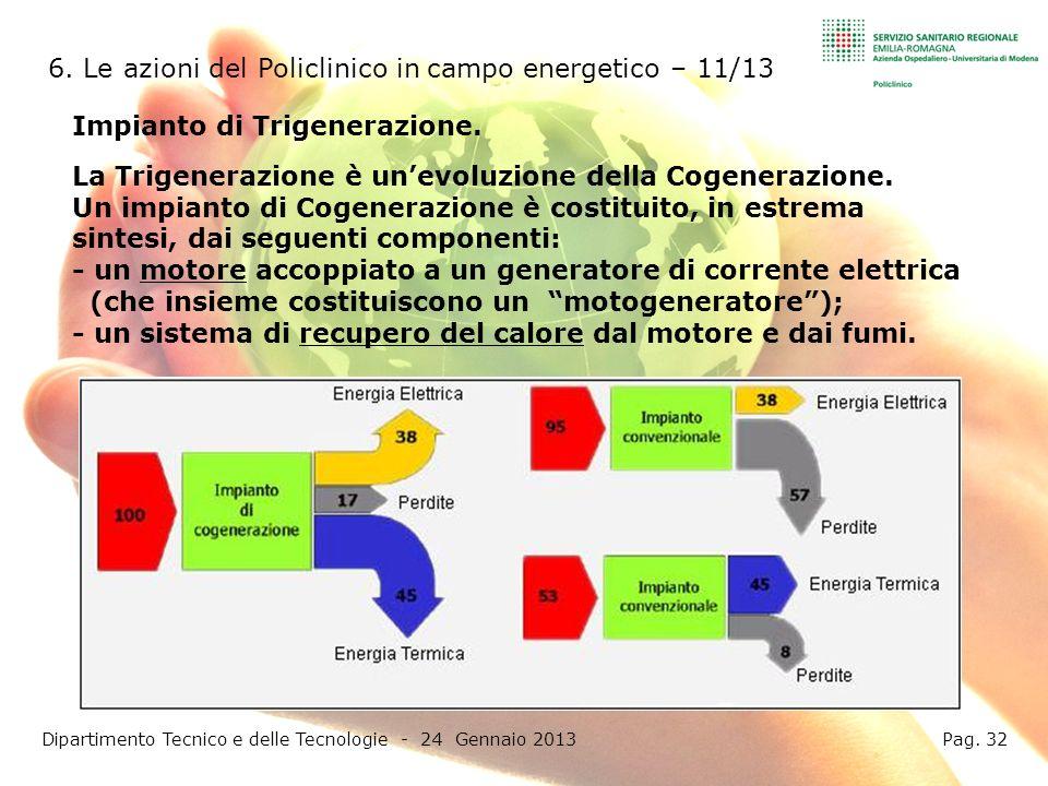 6. Le azioni del Policlinico in campo energetico – 11/13 Dipartimento Tecnico e delle Tecnologie - 24 Gennaio 2013 Pag. 32 Impianto di Trigenerazione.