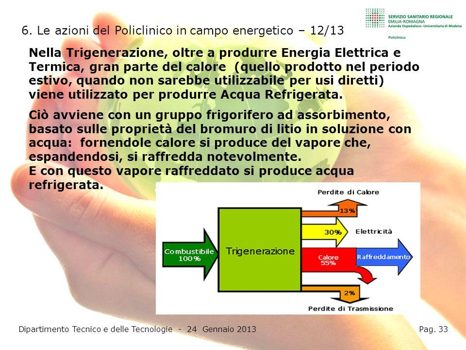 6. Le azioni del Policlinico in campo energetico – 12/13 Dipartimento Tecnico e delle Tecnologie - 24 Gennaio 2013 Pag. 33 Nella Trigenerazione, oltre