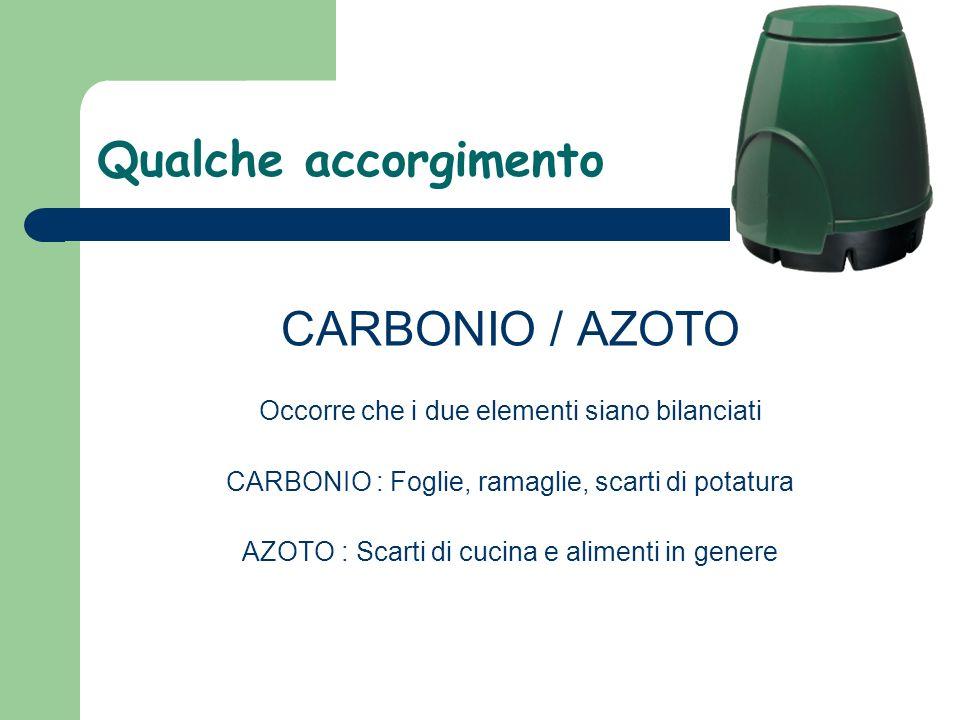 Qualche accorgimento CARBONIO / AZOTO Occorre che i due elementi siano bilanciati CARBONIO : Foglie, ramaglie, scarti di potatura AZOTO : Scarti di cu