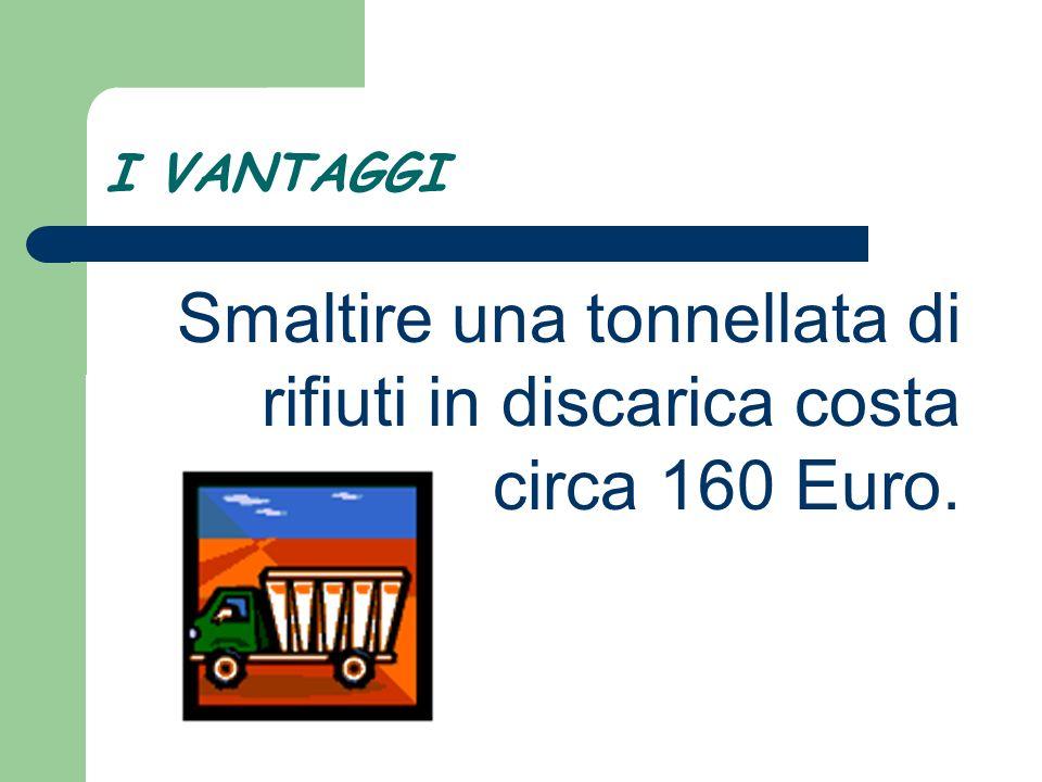 I VANTAGGI Smaltire una tonnellata di rifiuti in discarica costa circa 160 Euro.