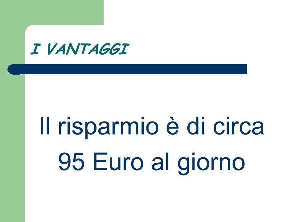I VANTAGGI Il risparmio è di circa 95 Euro al giorno