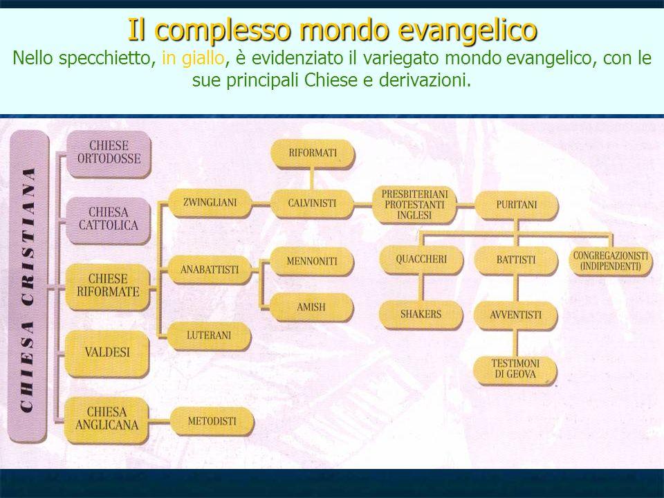 Il complesso mondo evangelico Il complesso mondo evangelico Nello specchietto, in giallo, è evidenziato il variegato mondo evangelico, con le sue principali Chiese e derivazioni.