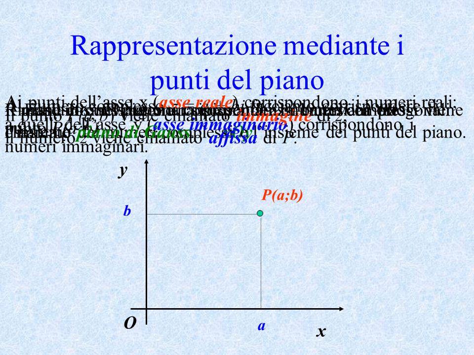 Rappresentazione mediante i punti del piano Fissiamo nel piano un sistema di assi cartesiani ortogonali xOy y x O Al numero complesso z = a + bi facci