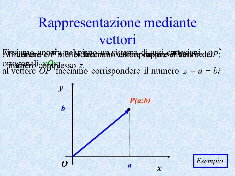 Rappresentazione mediante vettori Fissiamo ancora nel piano un sistema di assi cartesiani ortogonali xOy. y x O Al numero z = a + bi facciamo corrispo