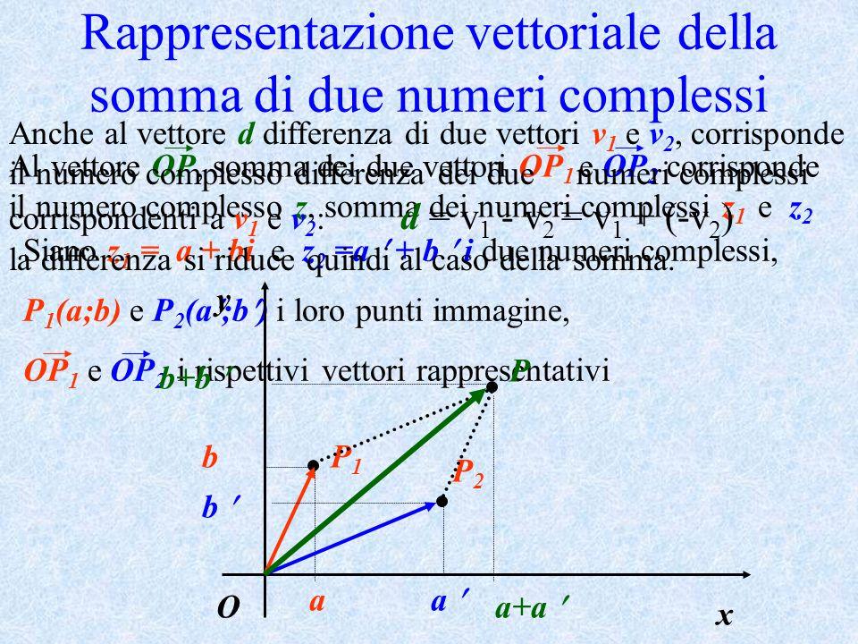 Rappresentazione vettoriale della somma di due numeri complessi Siano z 1 = a + bi e z 2 =a + b i due numeri complessi, P 1 (a;b) e P 2 (a ;b ) i loro