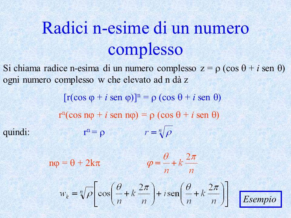 Radici n-esime di un numero complesso Si chiama radice n-esima di un numero complesso z = (cos + i sen ) ogni numero complesso w che elevato ad n dà z