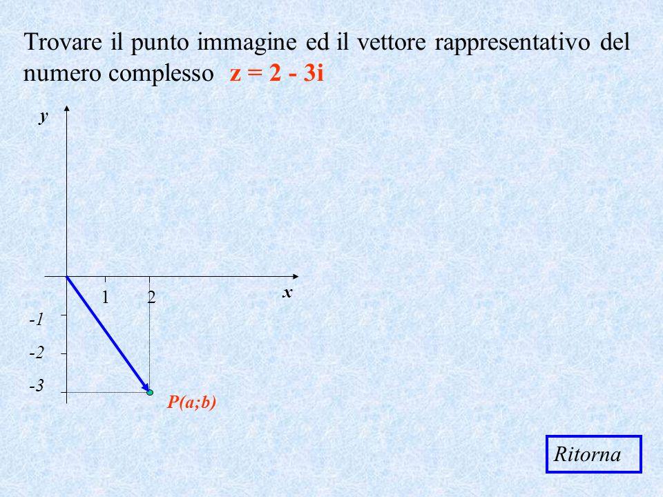 Trovare il punto immagine ed il vettore rappresentativo del numero complesso z = 2 - 3i y x 1 2 -2 -3 P(a;b) Ritorna