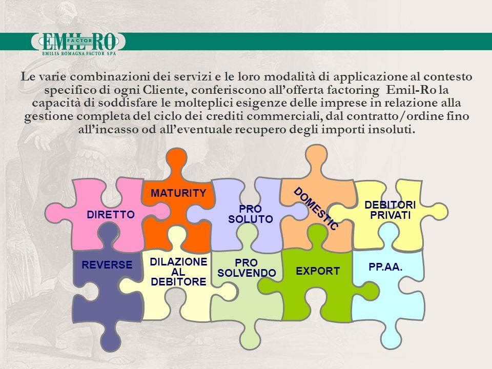 Le varie combinazioni dei servizi e le loro modalità di applicazione al contesto specifico di ogni Cliente, conferiscono allofferta factoring Emil-Ro