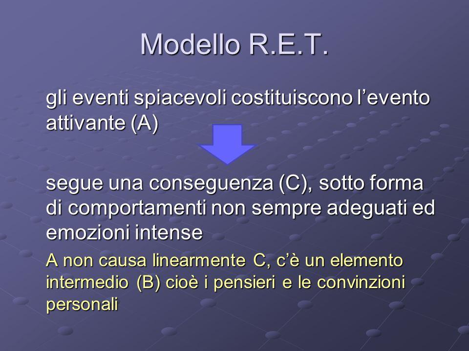 Modello R.E.T.