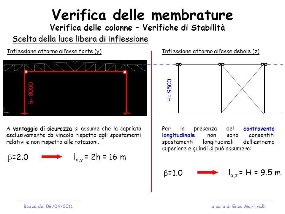 Verifica delle membrature a cura di Enzo MartinelliBozza del 06/04/2011 Verifica delle colonne – Verifiche di Stabilità Scelta della luce libera di in