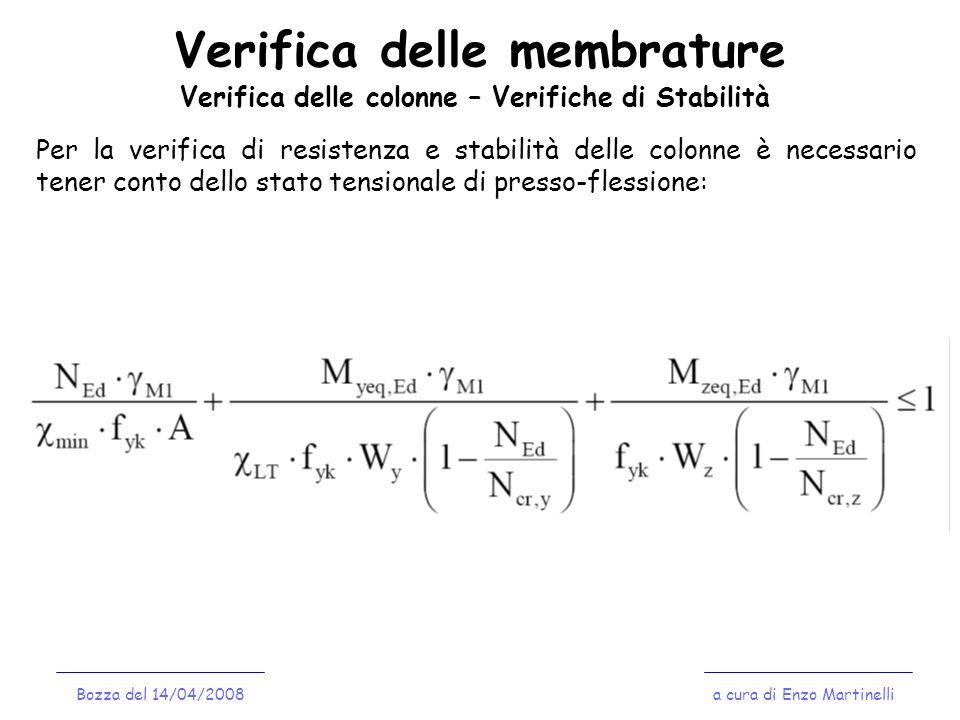 Verifica delle membrature a cura di Enzo MartinelliBozza del 14/04/2008 Verifica delle colonne – Verifiche di Stabilità Per la verifica di resistenza