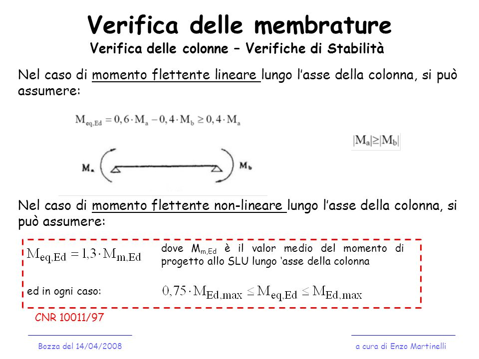 Verifica delle membrature a cura di Enzo MartinelliBozza del 14/04/2008 Verifica delle colonne – Verifiche di Stabilità Nel caso di momento flettente