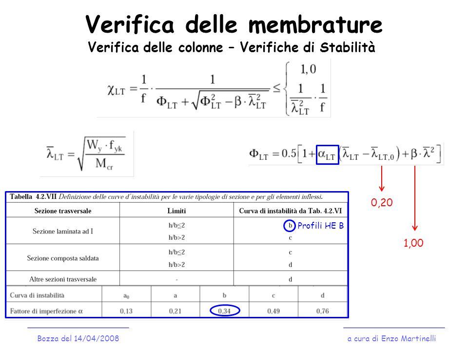 Verifica delle membrature a cura di Enzo MartinelliBozza del 14/04/2008 Verifica delle colonne – Verifiche di Stabilità 0,20 1,00 Profili HE B